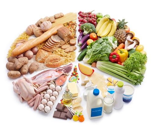 Čo musíte zo svojho jedálnička vynechať, aby ste sa cítili zdravšie?