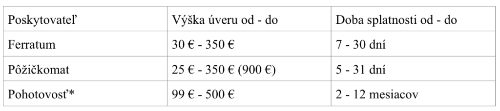 screen-tabulka